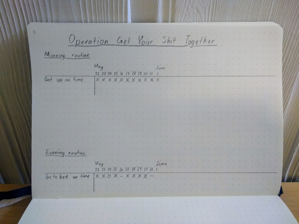 A paper habit routines tracker